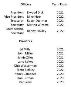 2021 SCRAP Officers and Directors